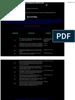 DOS Commands Tutorial - Very Short List