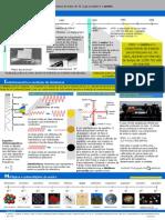 IPQ - Comprimento - grandeza de base do SI cuja unidade é o metro