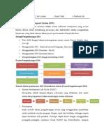 DSS Development-Tugas 2.doc