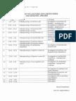 Physiopathology Syllabus