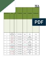 Financial Sheet Final