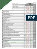 Tabela PREÇOS - FEV2013