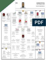 Www.treasury.gov Resource-center Sanctions Programs Documents Cifuentes Villa Entities 022011