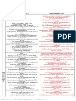 EAM_displayview.pdf