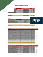 Resultados Distrital Santa Anita 2013