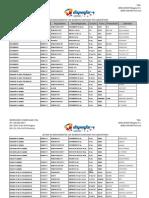 Listado de Medicamentos Poss y Registro Invima(1)