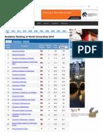 Shangai Ranking 2013