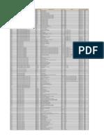 Listado de Programas
