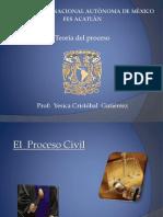 Proceso Civil