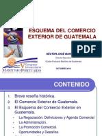1. Esquema Del Comercio Exterior de Guatemala