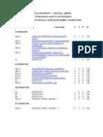 Industrial Safety Engineering Syllabus