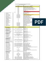 Kalender Akademik 2014