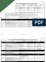 programacionmesasencuentro.pdf