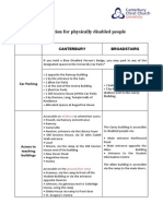 information for physically disabled people
