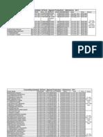 List of Candidate & Schedule