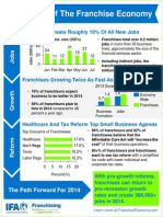 INFOGRAPHIC - The State of the Franchise Economy in 2013