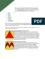 Universal Fire Symbols