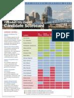 Chamber scorecard 2013