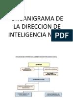 ORGANIGRAMA M-2 .ppt