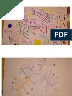 School Mind Maps