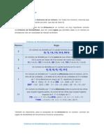 Criterios de Divisibilidad- matemática