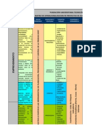 Matriz de Operacionalizacion de Proaula Vi Semestre-1pa2013