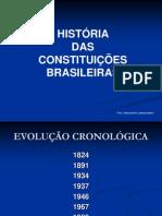 HISTÓRIA DA CONSTITUIÇÃO