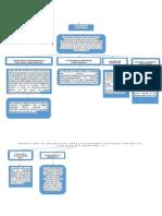 PRODUCCIÓN DE MATERIALES EDUCATIVOSCOMPUTARIZADOS DENTRO DEL CONTEXTO DELPROGRAMA