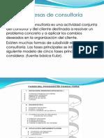 Empresas de consultoría