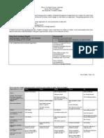 unit plan pre-ap english i student version