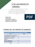 Etapas de Un Proyecto Minero Parte 1