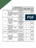 Matriz Politica - Objetivos de Calidad - 2010 - Pagina Web_1