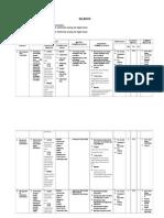 Silabus RPL 01 Menerapkan Teknik Elektronika Analog Dan Digital Dasar