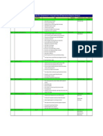 00_Competence in Smart3D Applications Elective Course Schedule