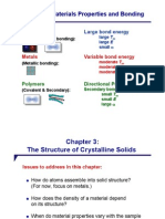 Materials science Structure