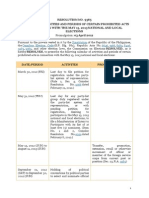 COMELEC RESO 9385 Calendar_encoded