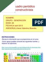 137920274 Cuadro Periodico Constructivista 1 MIGUEL Ppt