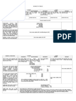 IncomeTax Tables (Annex B)