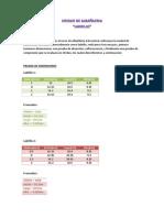 Informe Pruebas de Ladrillo
