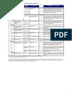 Tabela de Tarifas PF 03062013