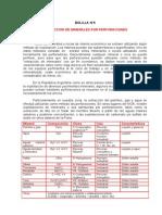 BOLILLA N°8 Extracción de minerales por perforaciones