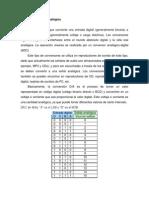 Conversores DAC y ADC