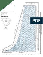 Venmar Ces Psych Chart Metric 8.5x11