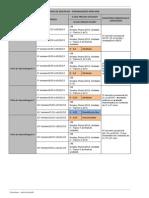 Cronograma DWEB (1)