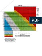 Vaping Power Chart