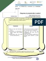 M1.-Diagrama de prejudecăţi şi confuzii