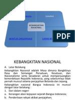 KEBANGKITAN NASIONAL.pptx