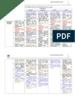 Programación  2012-1 (Reparado)