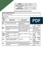 MA– SGSST – AEPC- 007 MATRIZ DE CONTROL OPERACIONAL SEGURIDAD EN OPERACIONES DE IZAJE CON WINCHE