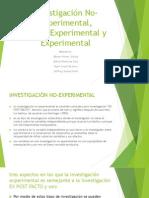 Investigación No-Experimental, cuasi experimental, experimental.pptx